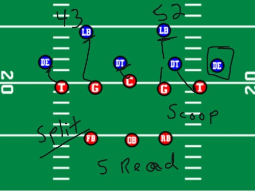 small resolution of showme 8 man football offense 8 man football run plays 8 man flag football positions diagram