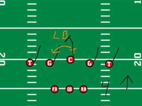 small resolution of football position diagram