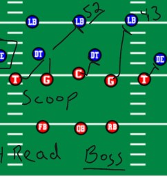 showme 8 man football offense flag football trick plays 8 man flag football positions diagram [ 1024 x 768 Pixel ]