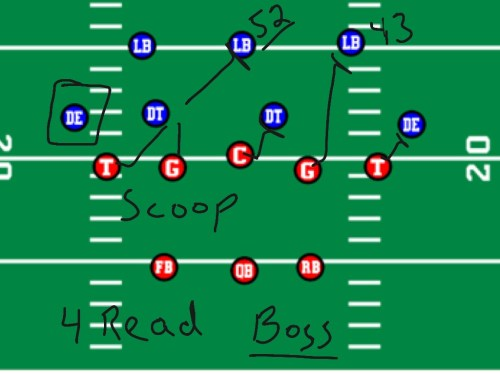small resolution of showme 8 man football offense flag football trick plays 8 man flag football positions diagram