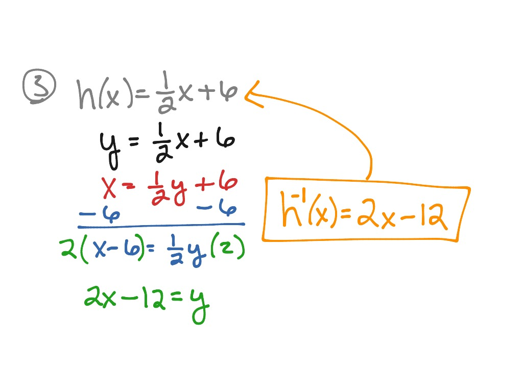 Inverse Of Linear Function