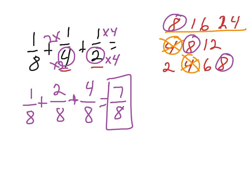 Adding Amp Subtracting Fractions Unlike Denominators 8 2