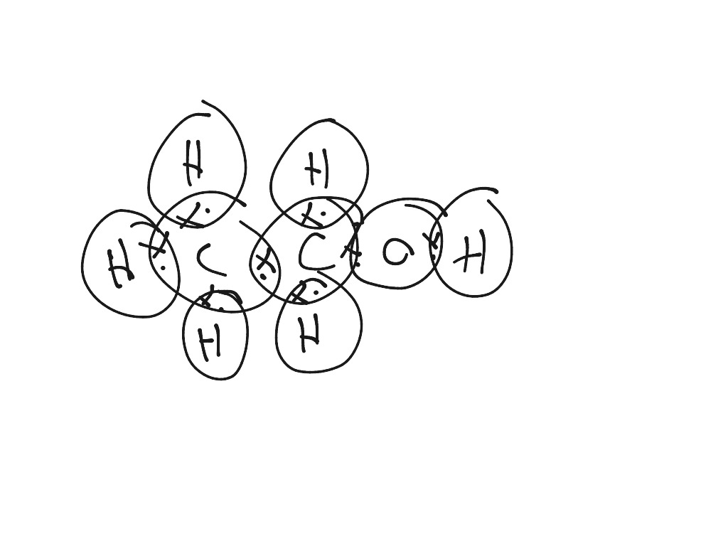 what is a dot diagram in chemistry honda motorcycle headlight wiring ethanol and cross | science, chemistry, molecules, organic molecules showme