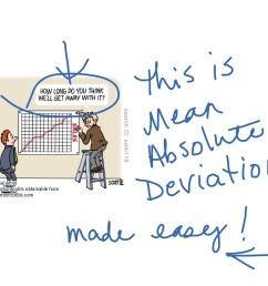 ShowMe - mean absolute deviation [ 768 x 1024 Pixel ]