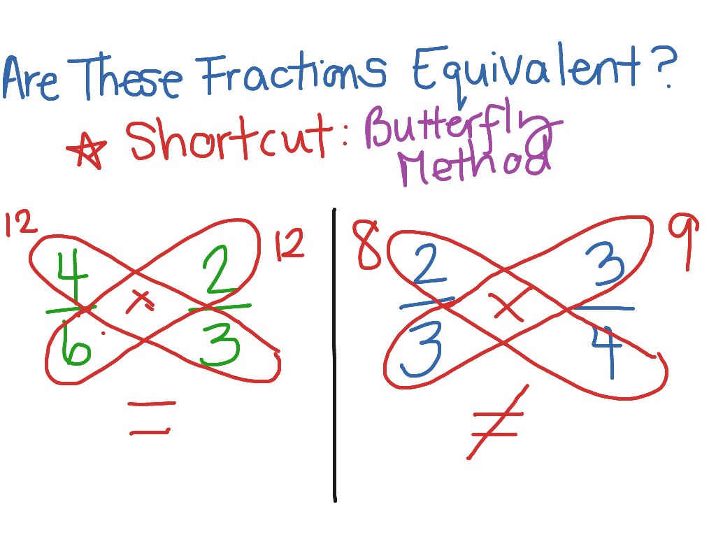 Are These Fractions Equivalent Butterfly Method Shortcut
