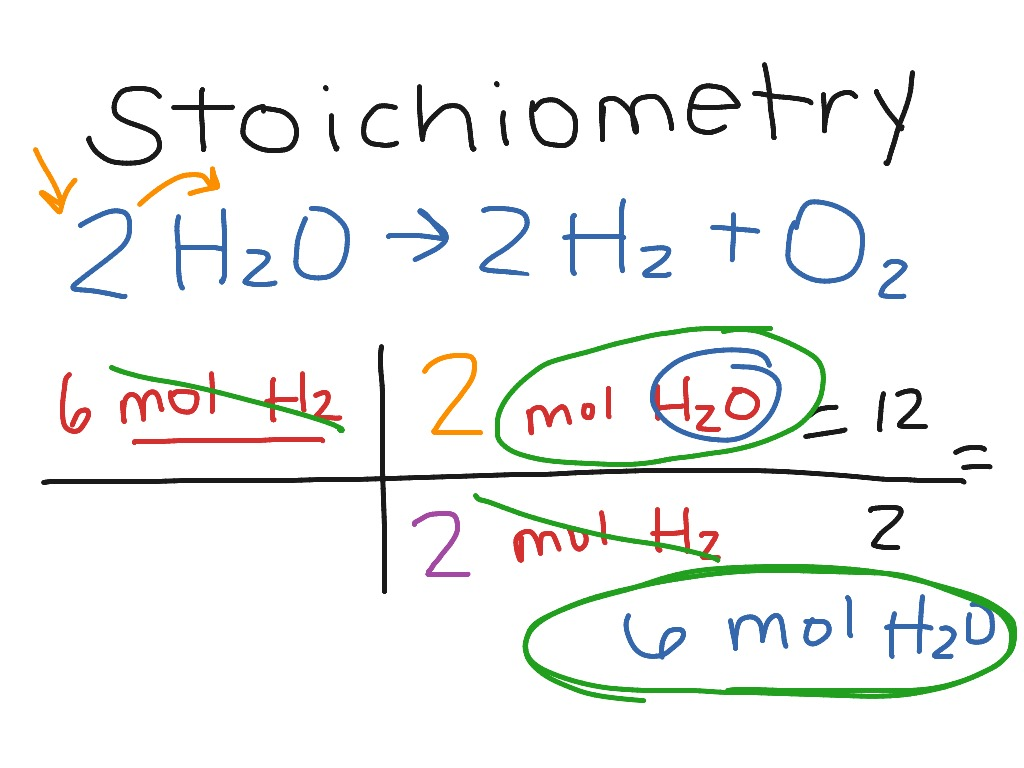 Stoichiometry Mole To Mole Calc Problem Type 1