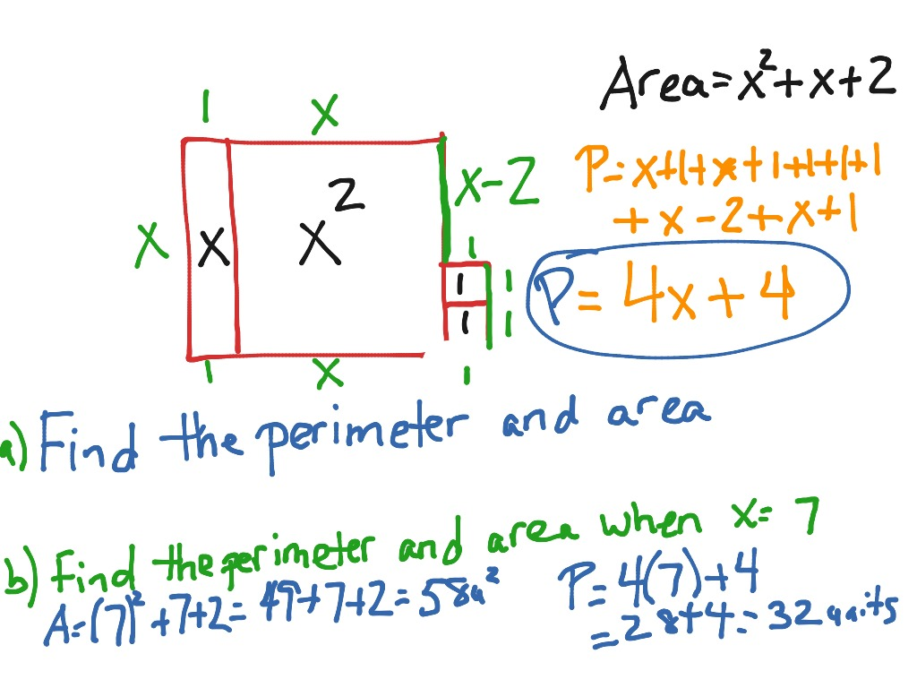 How To Find The Area Of Algebra Tiles