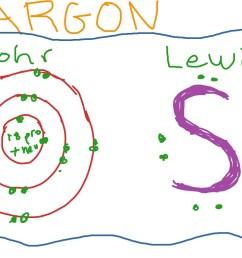 argon diagram [ 1024 x 768 Pixel ]