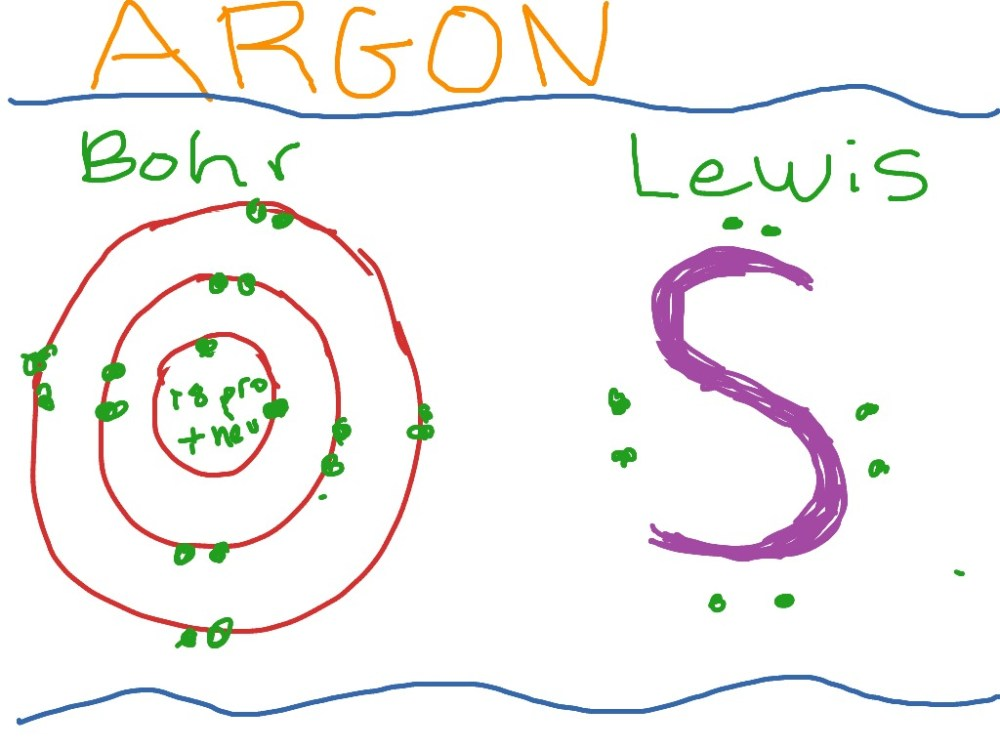 medium resolution of argon diagram