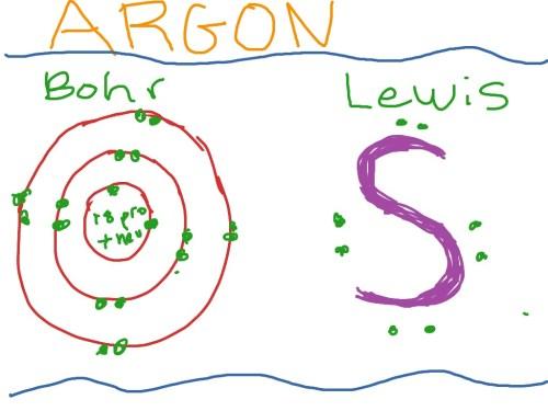 small resolution of argon diagram