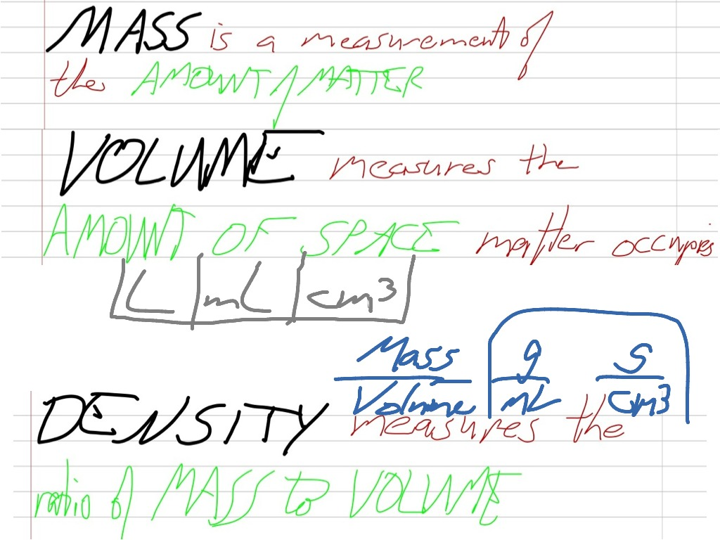 Mass Weight Volume And Density Worksheet