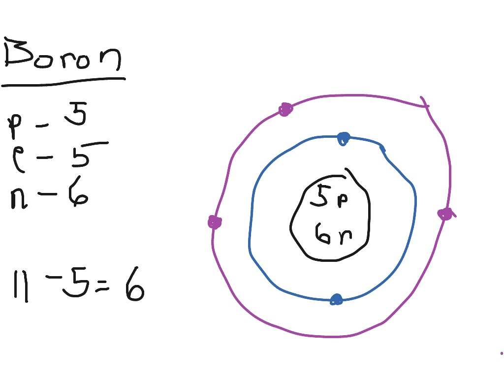 tags: #bohr model of beryllium#bohr diagram beryllium ion#beryllium atom  diagram#bromine bohr diagram#bohr diagram for nitrogen#bohr diagram for s# bohr