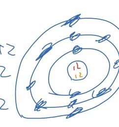 bohr model diagram for magnesium images gallery [ 1024 x 768 Pixel ]