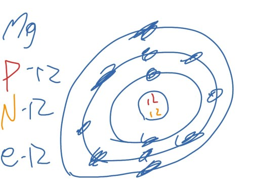 small resolution of bohr model diagram for magnesium images gallery