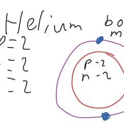 helium bohr model science showme rh showme com bohr diagram for fluorine bohr diagram for oxygen [ 1024 x 768 Pixel ]