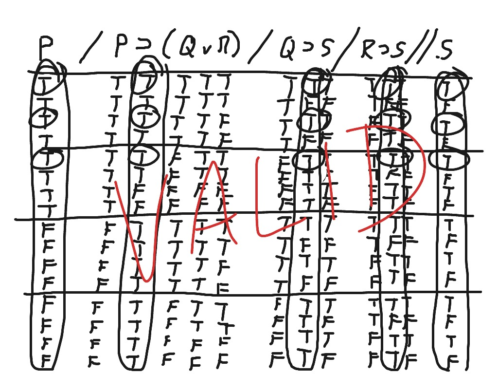 A Direct Truth Table With Four Letters