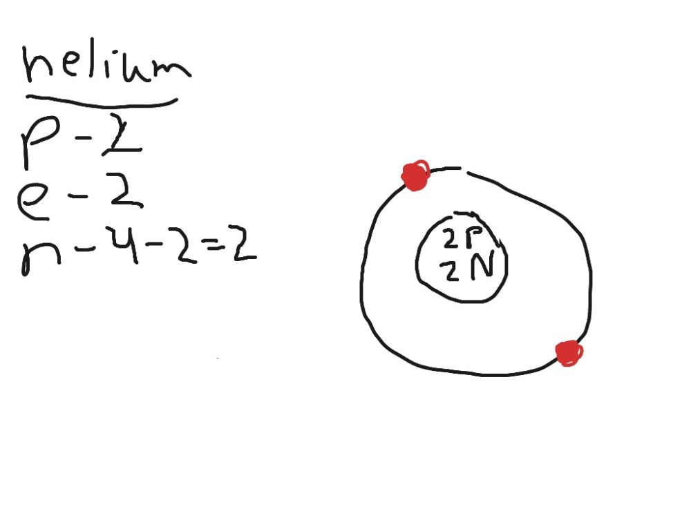 medium resolution of helium bohr model science showme