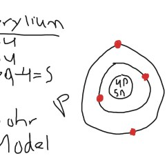 What Is A Bohr Rutherford Diagram Hopkins 7 Blade Trailer Wiring Beryllium Model Science Showme