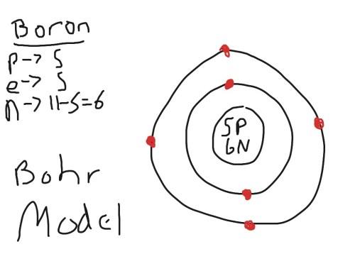 small resolution of neon bohr diagram
