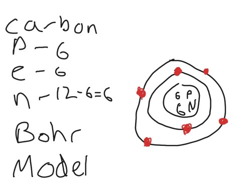 small resolution of neon bohr diagram