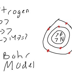 What Is A Bohr Rutherford Diagram 4 Pin Round Trailer Connector Wiring Nitrogen Model Science Showme