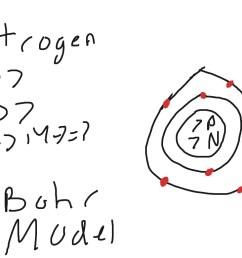 nitrogen bohr model science showme bohr rutherford diagram for nacl bohr rutherford diagram for n [ 1024 x 768 Pixel ]