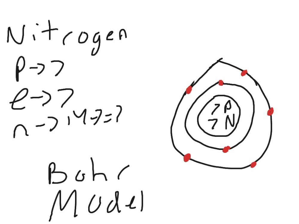 medium resolution of nitrogen bohr model science showme bohr rutherford diagram for nacl bohr rutherford diagram for n