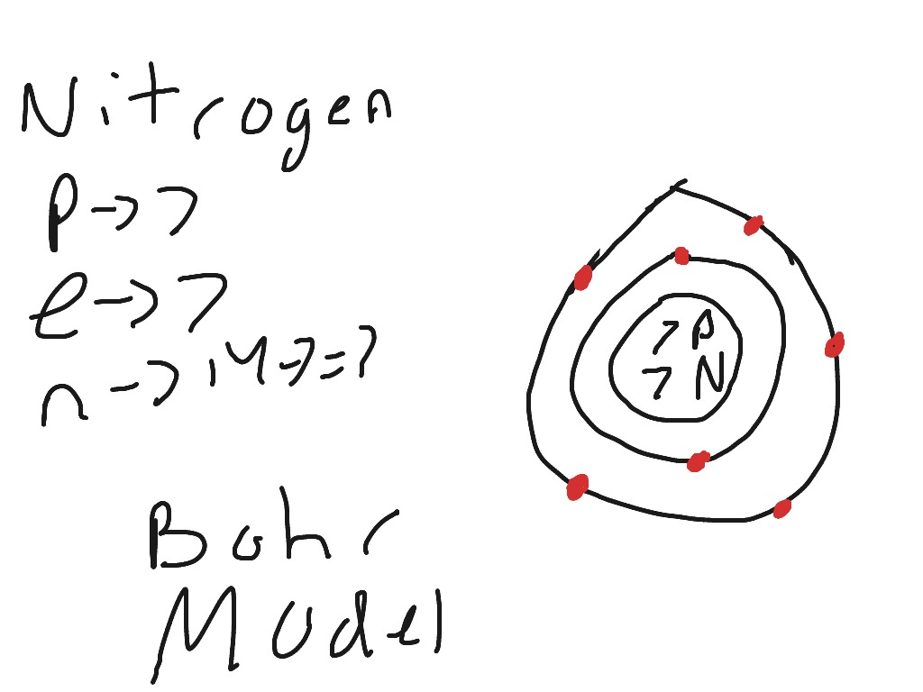 hight resolution of nitrogen bohr model science showme bohr rutherford diagram for nacl bohr rutherford diagram for n
