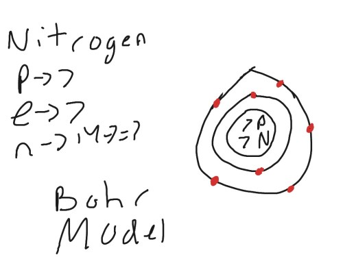 small resolution of nitrogen bohr model science showme bohr rutherford diagram for nacl bohr rutherford diagram for n