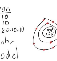 neon bohr diagram [ 1024 x 768 Pixel ]