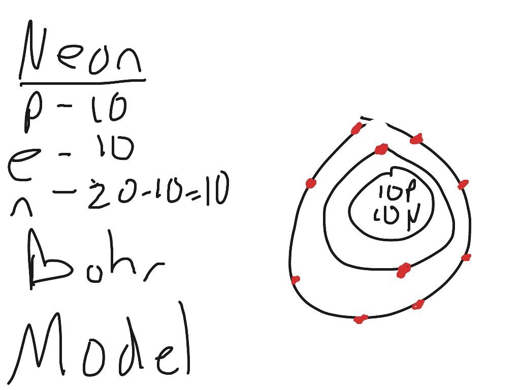 neon atom diagram volvo penta boat engine bohr model science showme