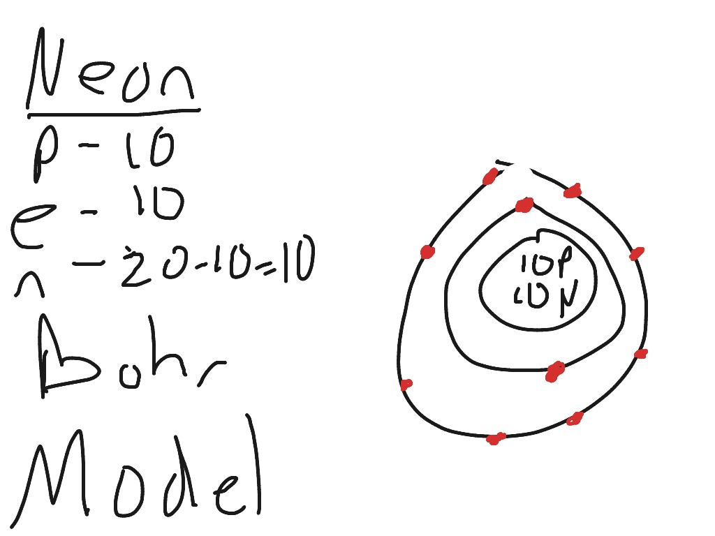 hight resolution of neon bohr diagram