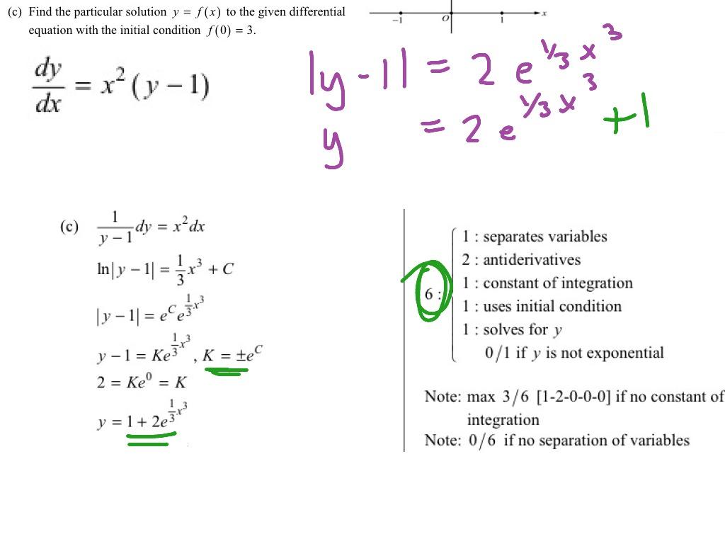 Calc Ab Exam 6 Slope Field Dif Eq