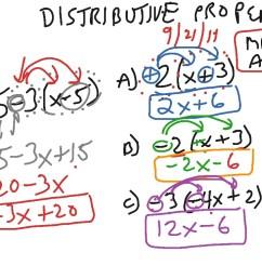 Distributive property   Math [ 768 x 1024 Pixel ]