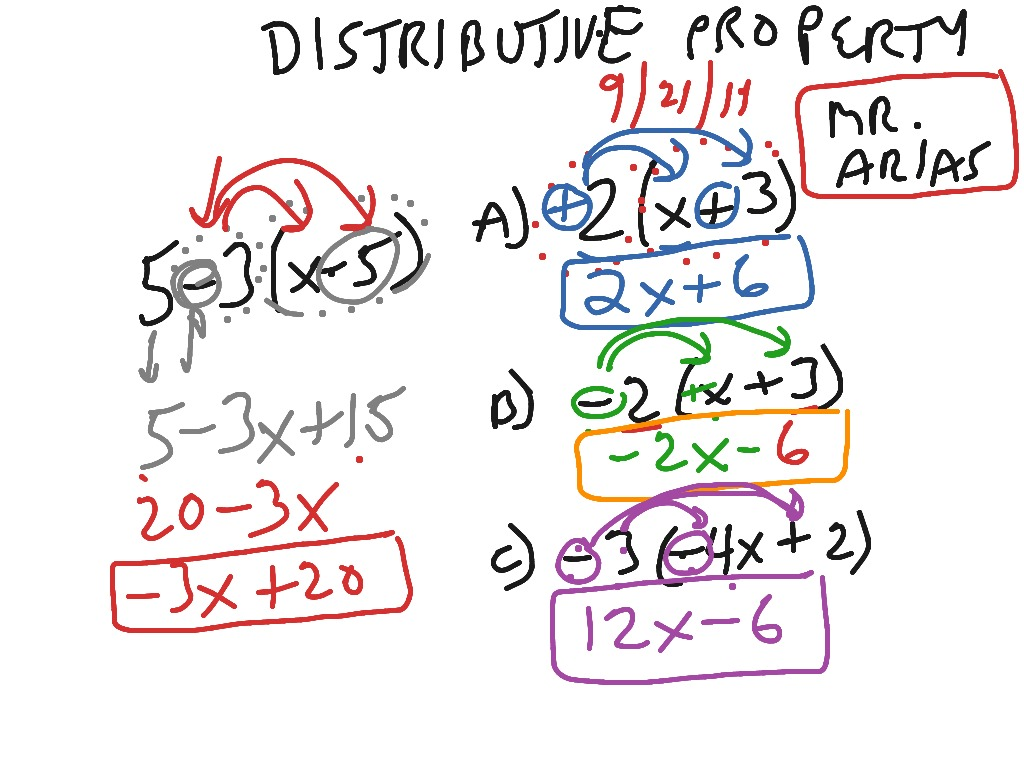 hight resolution of Distributive property   Math