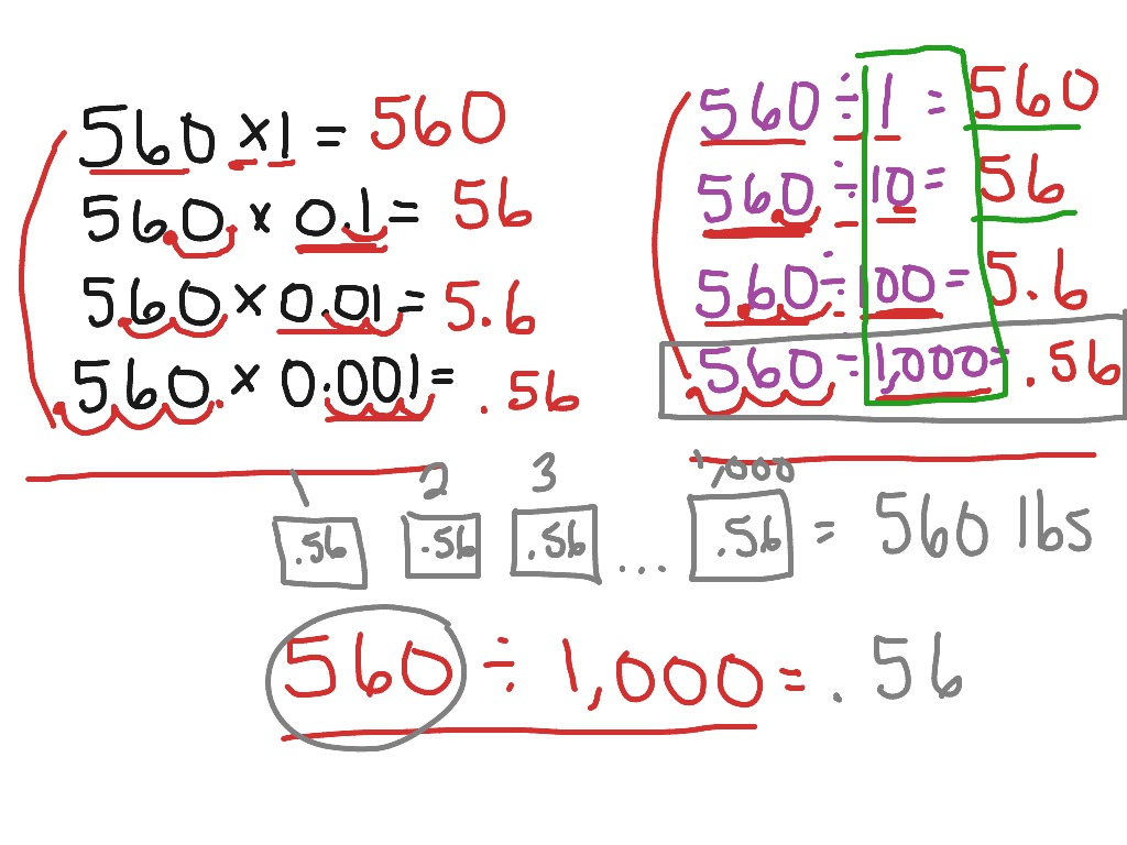 Lesson 5 1 Division Patterns With Decimals Pg 201