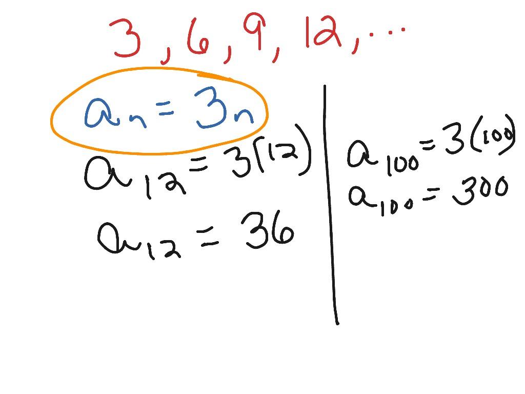 Gina Wilson All Things Algebra 2014 Unit 6 Homework 2 + My