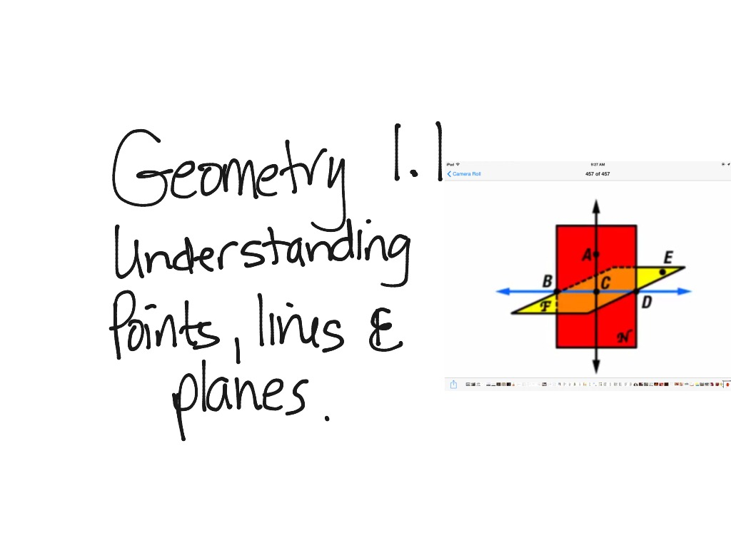 Geometry 1 1 Understanding Points Lines And Planes