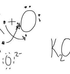 dot diagram of oxygen [ 1024 x 768 Pixel ]