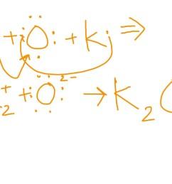 dot diagram for oxygen ion [ 1024 x 768 Pixel ]