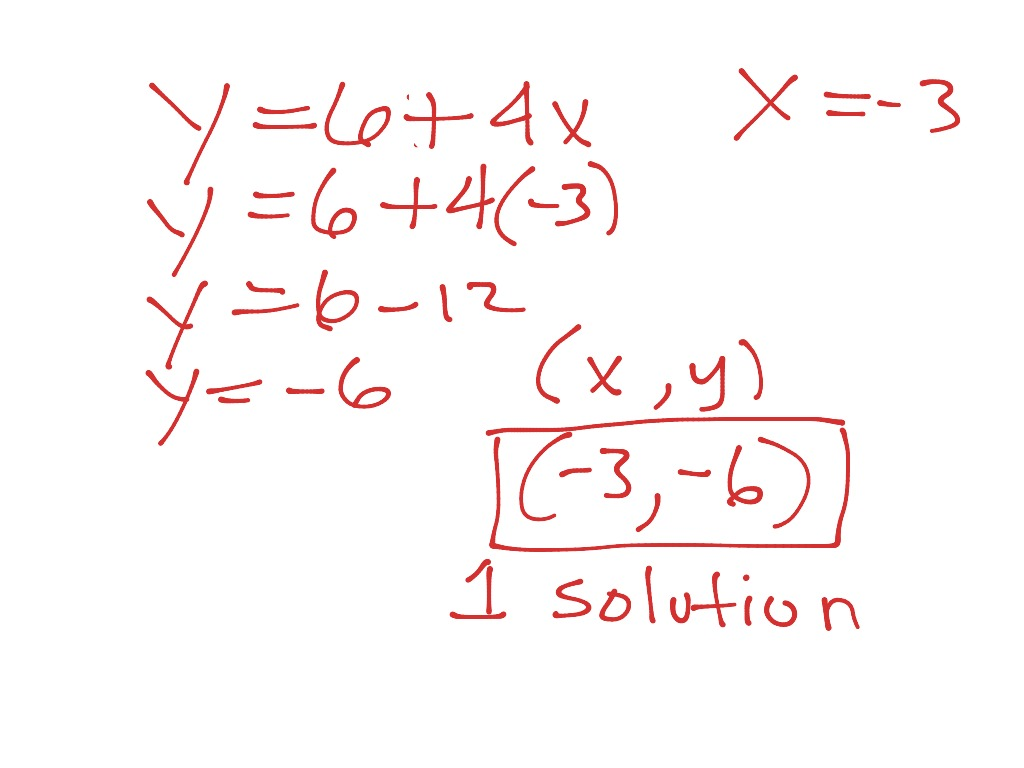 Solving Systems Of Equations By Substitution Pt 2