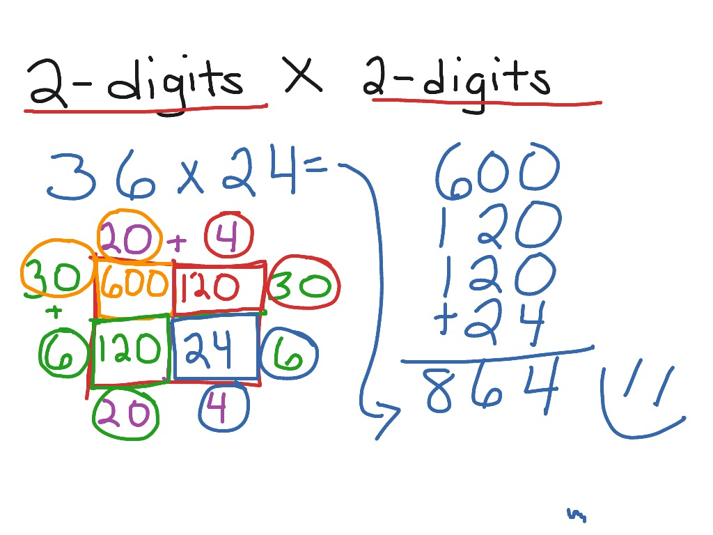 2 Digits X 2 Digits Rectangle Method