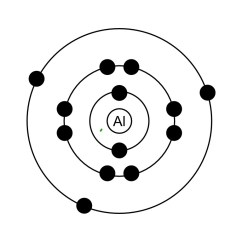 Gold Bohr Diagram Of Atom States Matter Change Model Science Showme