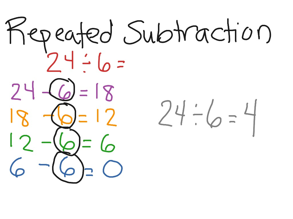 Dividing Using Repeated Subtraction
