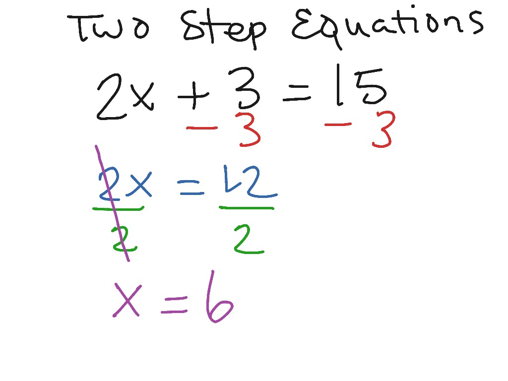 How To Solve Equations Step By Step