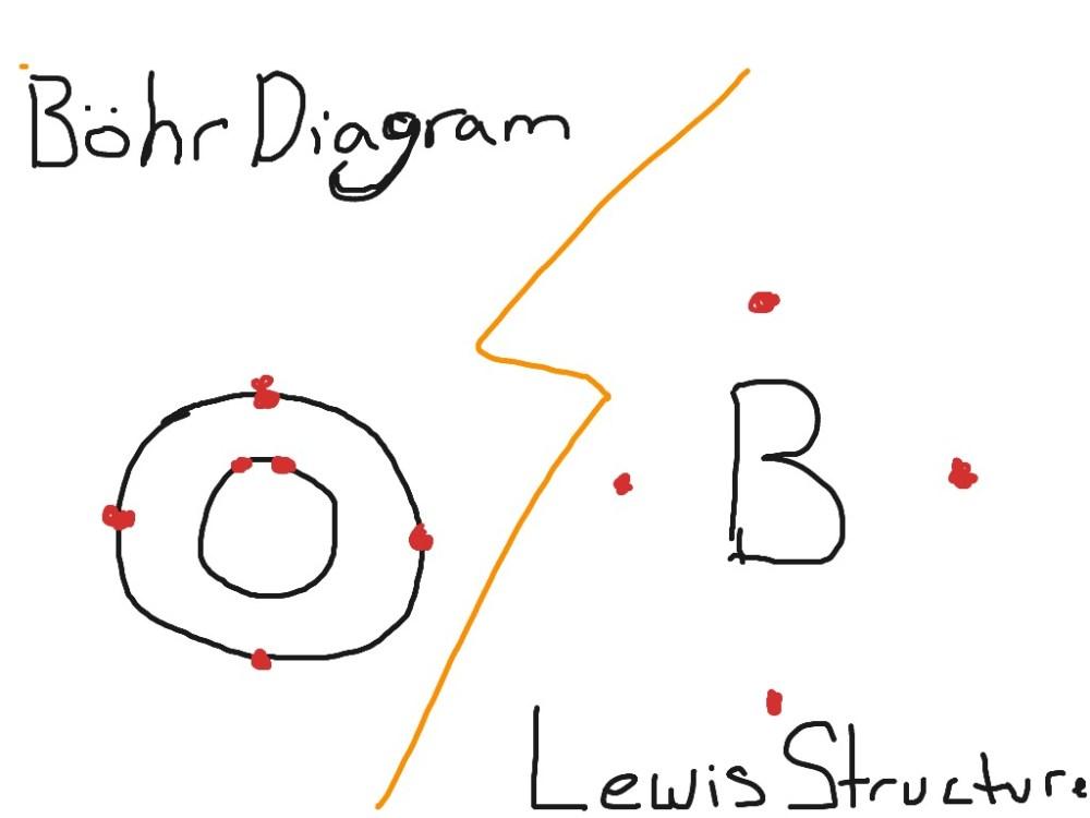 medium resolution of sulfur bohr diagram