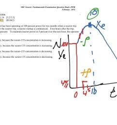 pwr nrc diagram [ 1024 x 768 Pixel ]