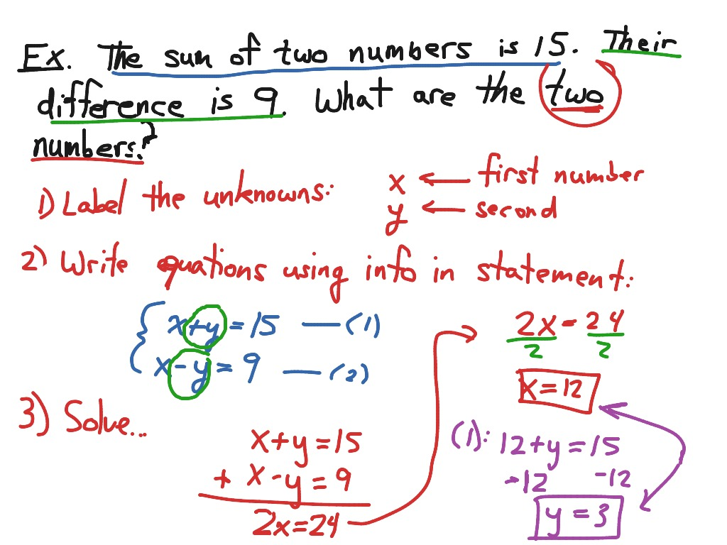 Application Of 2x2 Linear System Numbers
