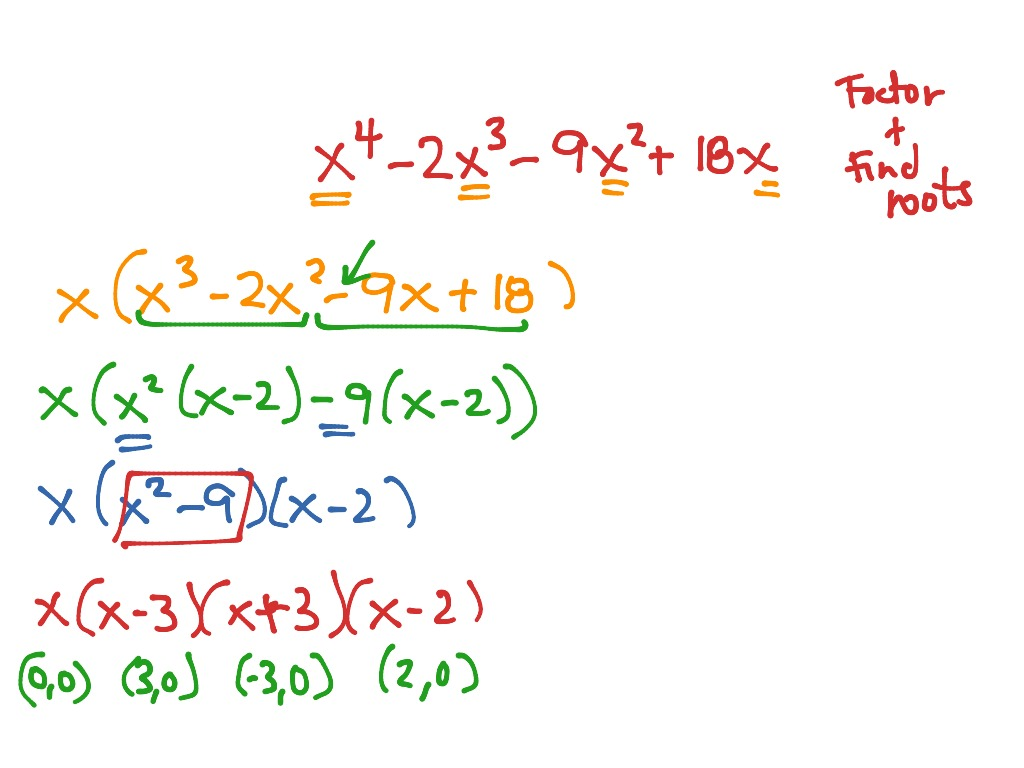 Factoring Trinomials Worksheet With Gcf
