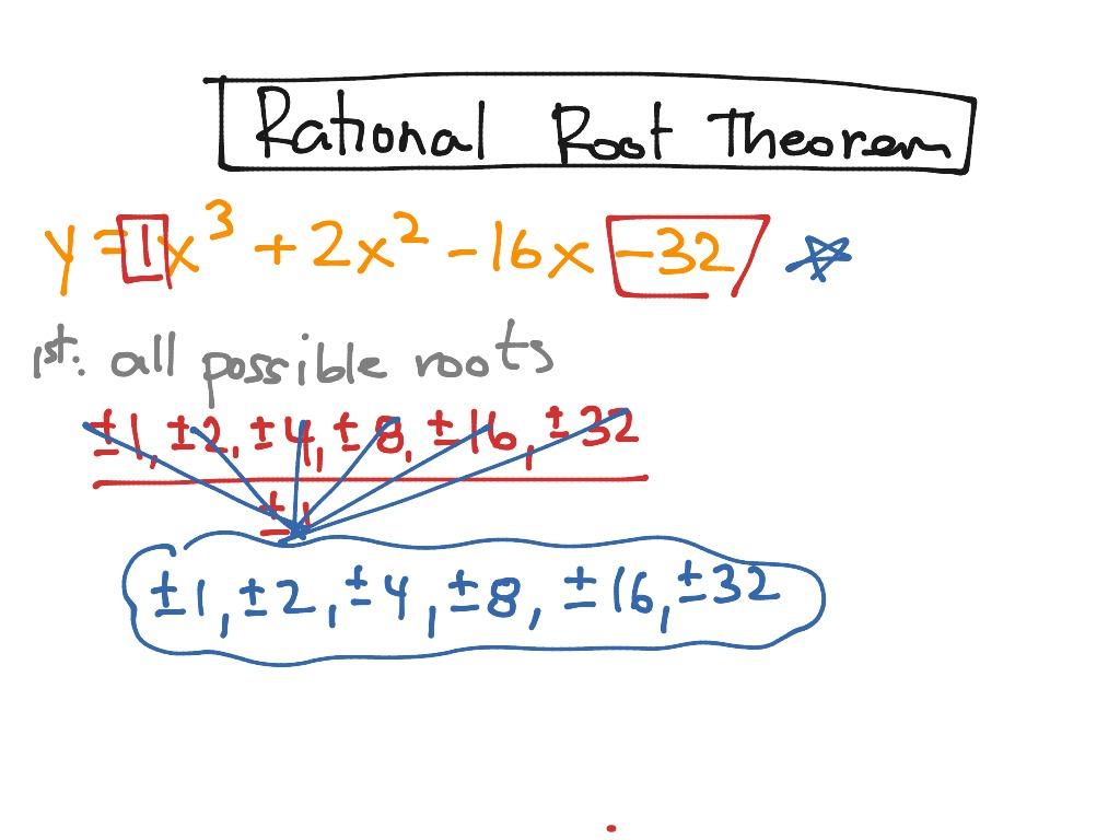 Worksheet Rational Root Theorem Worksheet Worksheet Fun Worksheet Study Site